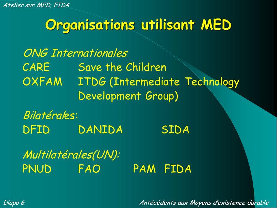 Organisations utilisant MED ONG Internationales CARESave the Children OXFAMITDG (Intermediate Technology Development Group) Bilatérales: DFIDDANIDASIDA Multilatérales(UN): PNUDFAOPAM FIDA Diapo 6Antécédents aux Moyens dexistence durable Atelier sur MED, FIDA