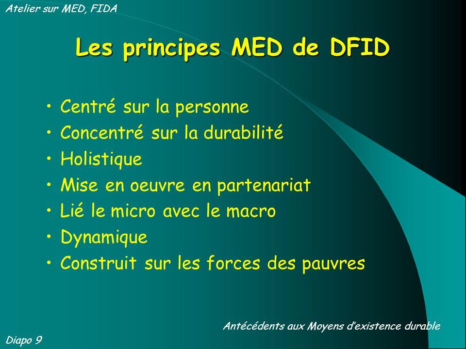 Les principes MED de DFID Diapo 9 Centré sur la personne Concentré sur la durabilité Holistique Mise en oeuvre en partenariat Lié le micro avec le macro Dynamique Construit sur les forces des pauvres Atelier sur MED, FIDA Antécédents aux Moyens dexistence durable