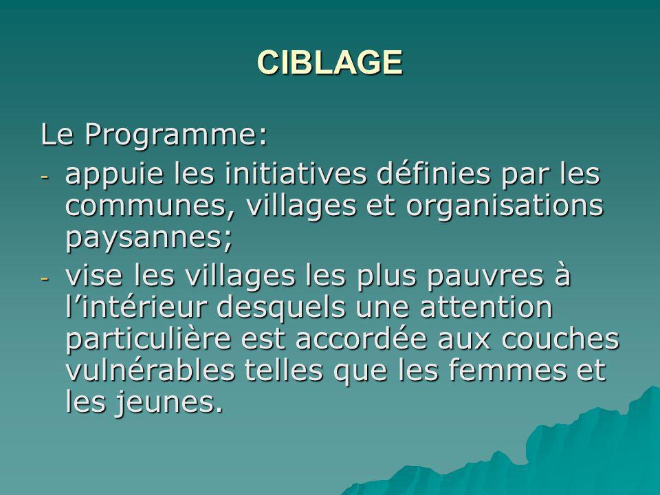 CIBLAGE Le Programme: - appuie les initiatives définies par les communes, villages et organisations paysannes; - vise les villages les plus pauvres à lintérieur desquels une attention particulière est accordée aux couches vulnérables telles que les femmes et les jeunes.