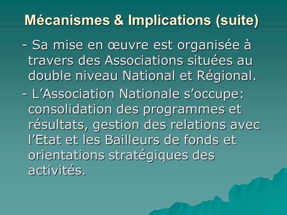 Mécanismes & Implications (suite) - Sa mise en œuvre est organisée à travers des Associations situées au double niveau National et Régional. - Sa mise