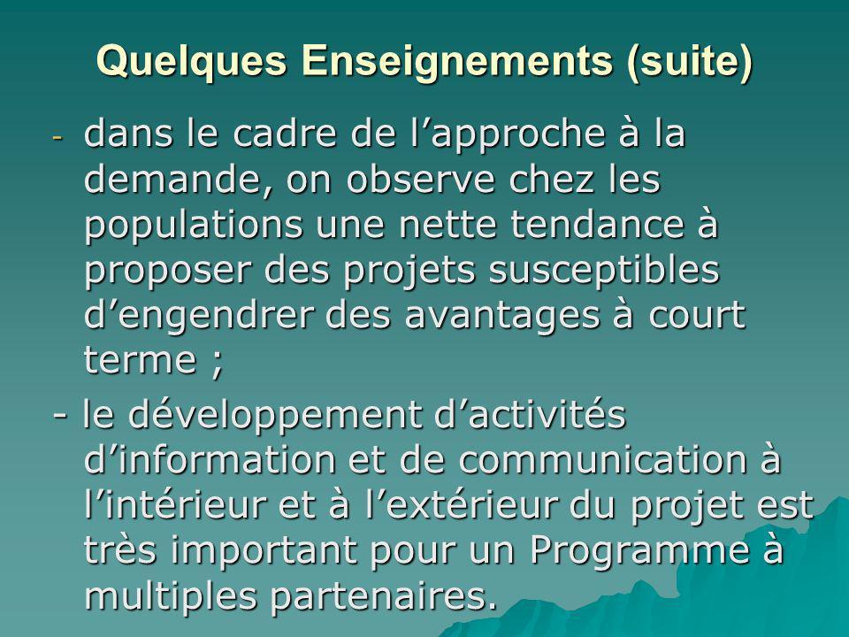 Quelques Enseignements (suite) - dans le cadre de lapproche à la demande, on observe chez les populations une nette tendance à proposer des projets su