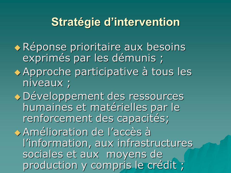 Stratégie dintervention Réponse prioritaire aux besoins exprimés par les démunis ; Réponse prioritaire aux besoins exprimés par les démunis ; Approche
