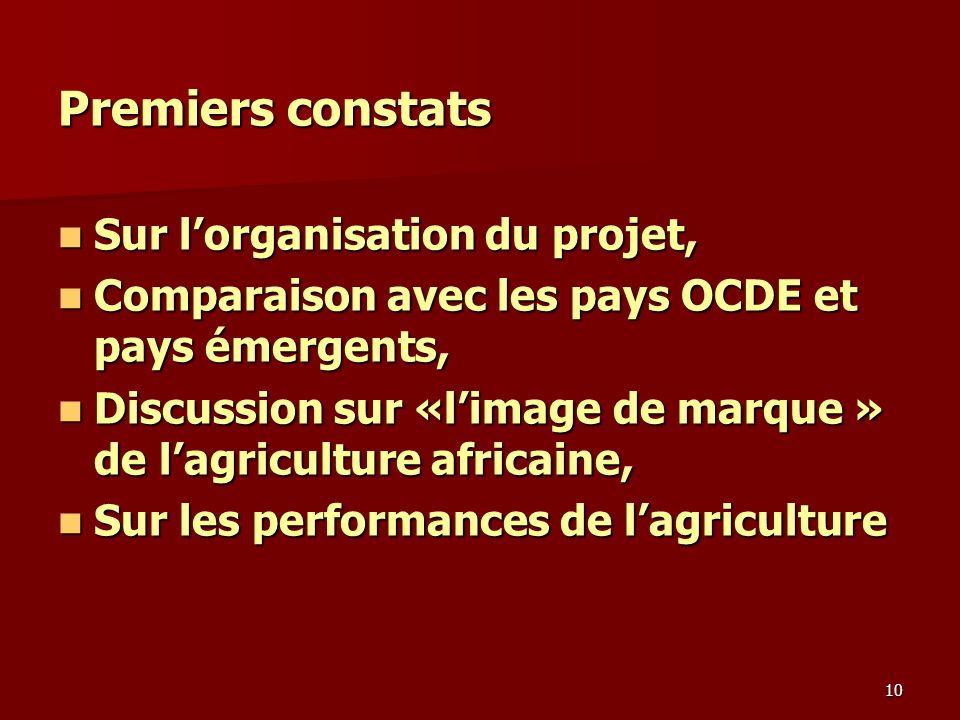 10 Premiers constats Sur lorganisation du projet, Sur lorganisation du projet, Comparaison avec les pays OCDE et pays émergents, Comparaison avec les