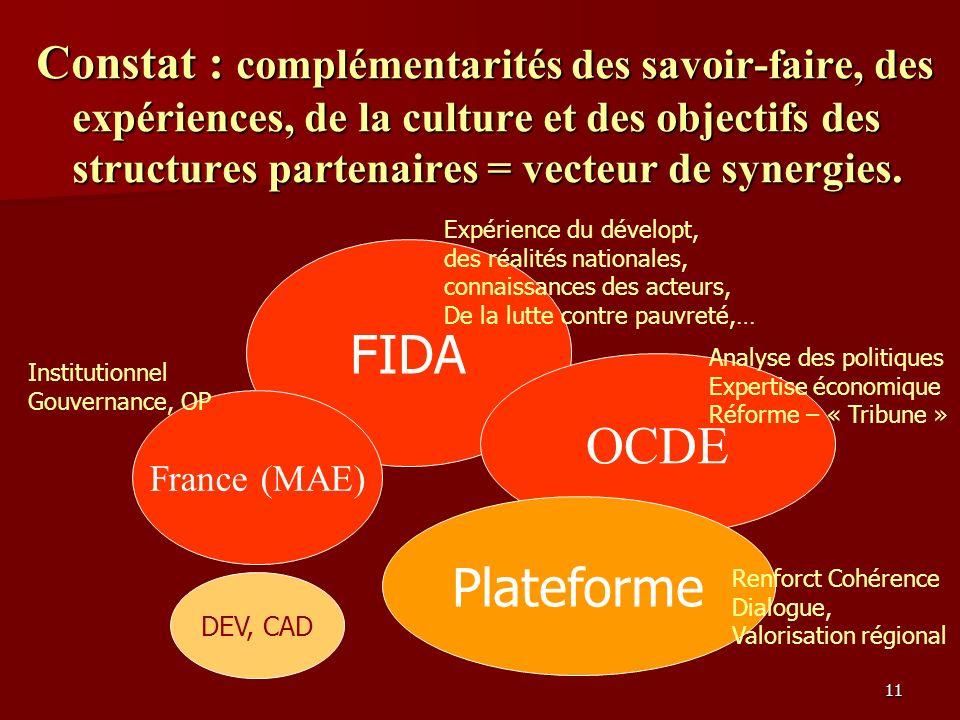 11 Constat : complémentarités des savoir-faire, des expériences, de la culture et des objectifs des structures partenaires = vecteur de synergies. FID