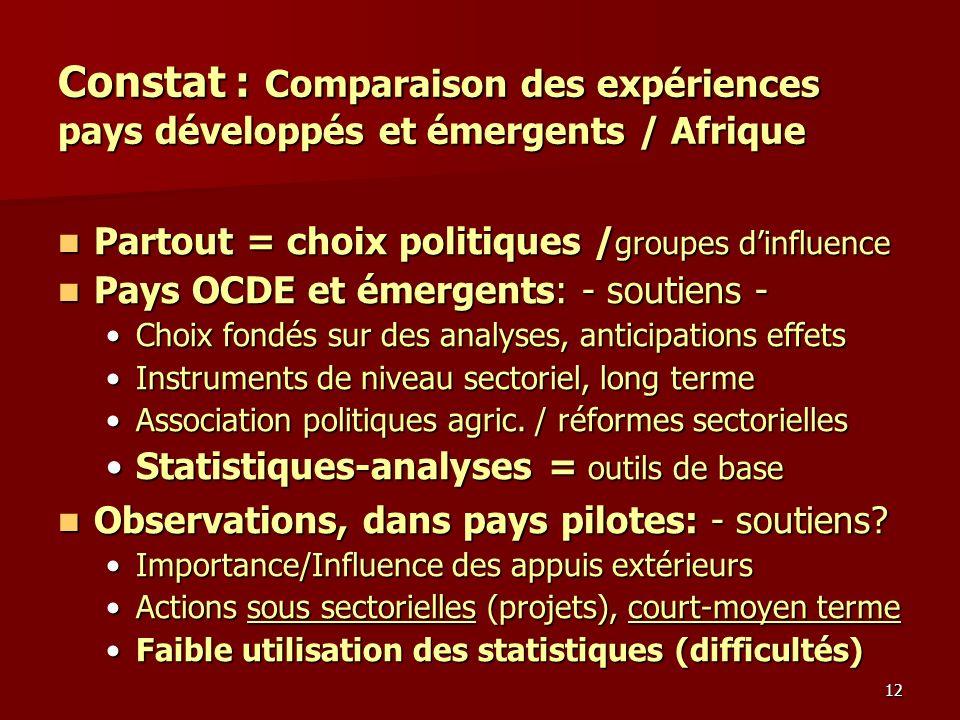 12 Constat : Comparaison des expériences pays développés et émergents / Afrique Partout = choix politiques / groupes dinfluence Partout = choix politi