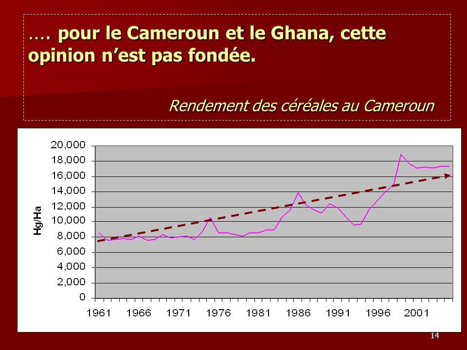 14 …. pour le Cameroun et le Ghana, cette opinion nest pas fondée. Rendement des céréales au Cameroun