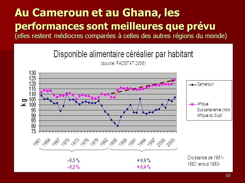 15 Au Cameroun et au Ghana, les p erformances sont meilleures que prévu (elles restent médiocres comparées à celles des autres régions du monde)