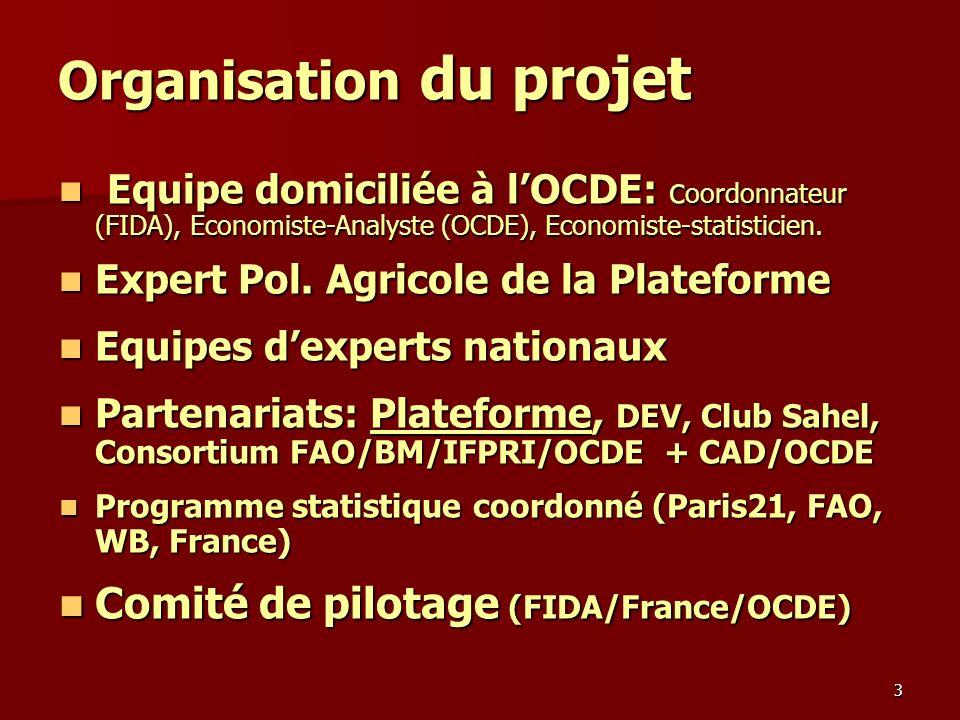 3 Organisation du projet Equipe domiciliée à lOCDE: c oordonnateur (FIDA), Economiste-Analyste (OCDE), Economiste-statisticien. Equipe domiciliée à lO