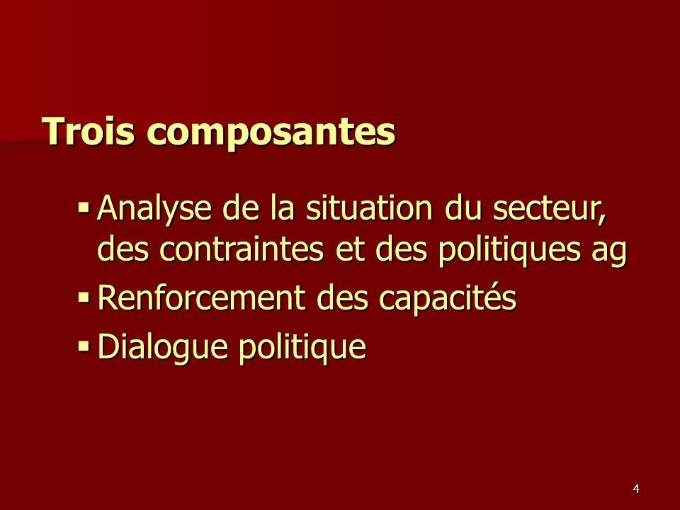 4 Trois composantes Analyse de la situation du secteur, des contraintes et des politiques ag Analyse de la situation du secteur, des contraintes et de