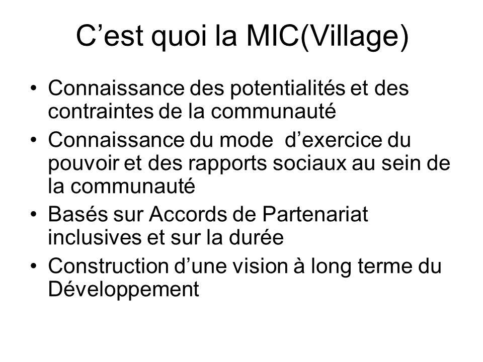 Cest quoi le Programme ACORD au Tchad Titre : Appui à la bonne gouvernance et lutte contre la pauvreté 1987-1997, premières interventions d appui à lartisanat de production et aux microprojets des petits groupes groupements villageoise dans le sahel tchadien.(Bokoro/ Mongo) 1997-1998: Évaluation/bilan de 10 ans dintervention et changement dapproche et de méthodologie dintervention A partir de 1998: Introduction dune nouvelle Méthodologie dintervention communautaire (MIC) qui préconise une approche où lappui commence et finit avec lensemble de la communauté, le petit groupement occupant la place qui lui revient comme lun des vecteurs privés, nécessaires mais non suffisants, pour lamélioration des conditions de vie de la communautés toute entière.