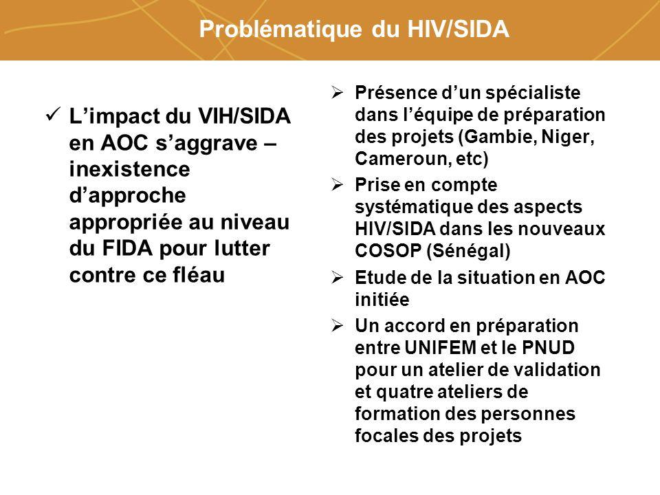 Farmers organizations, policies and markets Problématique du HIV/SIDA Limpact du VIH/SIDA en AOC saggrave – inexistence dapproche appropriée au niveau du FIDA pour lutter contre ce fléau Présence dun spécialiste dans léquipe de préparation des projets (Gambie, Niger, Cameroun, etc) Prise en compte systématique des aspects HIV/SIDA dans les nouveaux COSOP (Sénégal) Etude de la situation en AOC initiée Un accord en préparation entre UNIFEM et le PNUD pour un atelier de validation et quatre ateliers de formation des personnes focales des projets