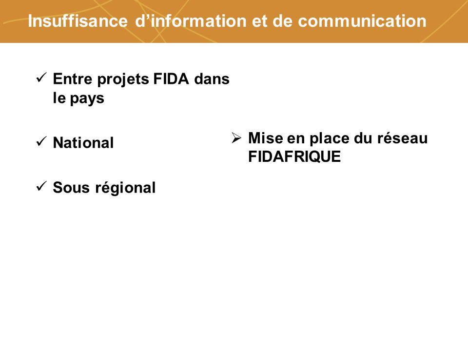 Farmers organizations, policies and markets Insuffisance dinformation et de communication Entre projets FIDA dans le pays National Sous régional Mise en place du réseau FIDAFRIQUE