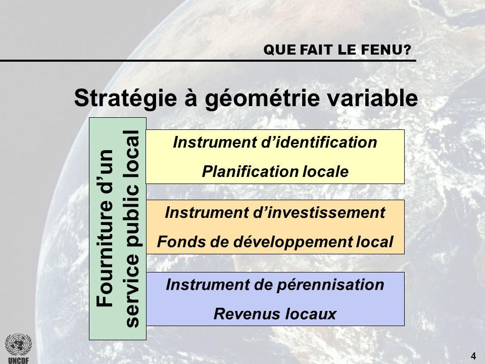 3 Commencer par définir le potentiel local Comprendre le fonctionnement de la collectivité en tant que structure municipale en charge du développement