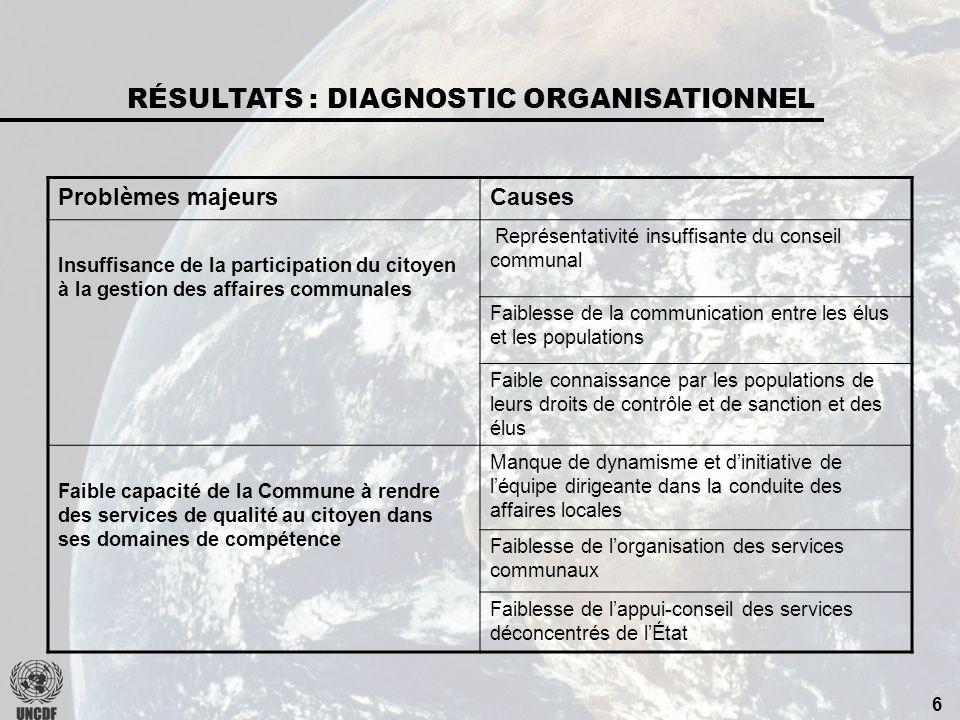 5 Le Système dAnalyse Financière, institutionnelle des Communes (SAFIC) UN INSTRUMENT DANALYSE POUR NOUS APPUYER Diagnostic organisationnel Diagnostic