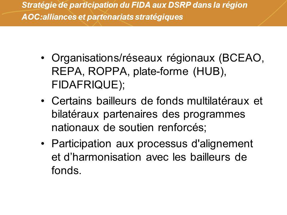Farmers organizations, policies and markets Stratégie de participation du FIDA aux DSRP dans la région AOC:alliances et partenariats stratégiques Organisations/réseaux régionaux (BCEAO, REPA, ROPPA, plate-forme (HUB), FIDAFRIQUE); Certains bailleurs de fonds multilatéraux et bilatéraux partenaires des programmes nationaux de soutien renforcés; Participation aux processus d alignement et dharmonisation avec les bailleurs de fonds.