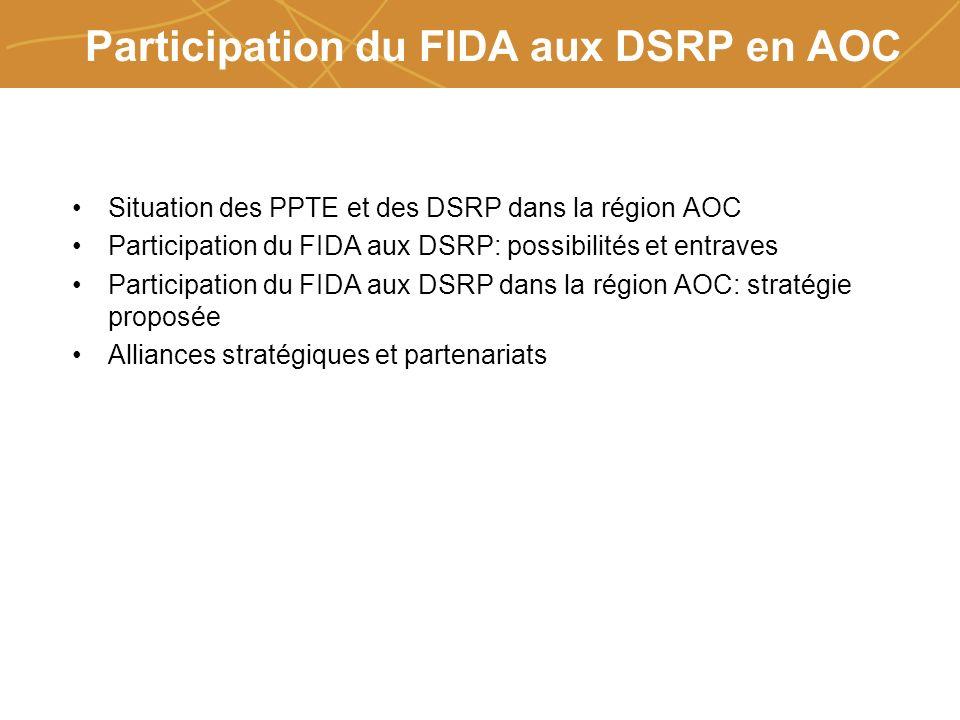 Farmers organizations, policies and markets Participation du FIDA aux DSRP en AOC Situation des PPTE et des DSRP dans la région AOC Participation du F