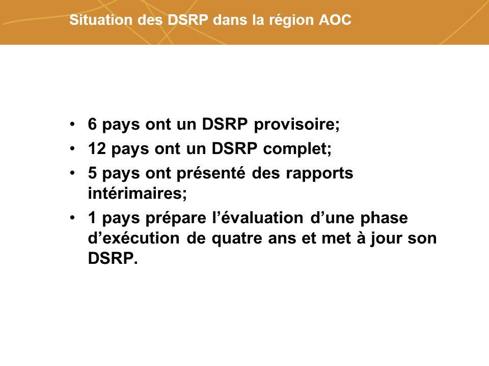 Farmers organizations, policies and markets Situation des DSRP dans la région AOC 6 pays ont un DSRP provisoire; 12 pays ont un DSRP complet; 5 pays o