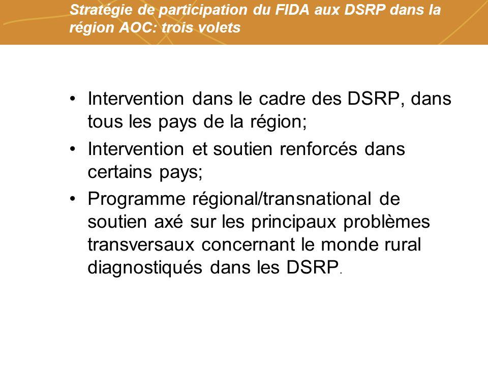 Farmers organizations, policies and markets Stratégie de participation du FIDA aux DSRP dans la région AOC: trois volets Intervention dans le cadre des DSRP, dans tous les pays de la région; Intervention et soutien renforcés dans certains pays; Programme régional/transnational de soutien axé sur les principaux problèmes transversaux concernant le monde rural diagnostiqués dans les DSRP.