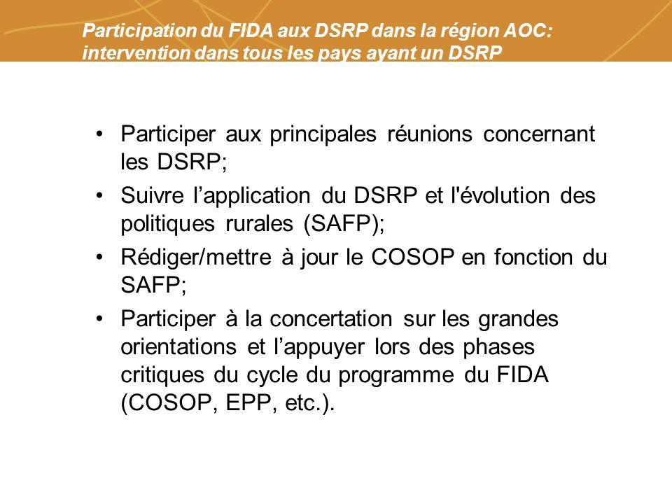 Farmers organizations, policies and markets Participation du FIDA aux DSRP dans la région AOC: intervention dans tous les pays ayant un DSRP Participer aux principales réunions concernant les DSRP; Suivre lapplication du DSRP et l évolution des politiques rurales (SAFP); Rédiger/mettre à jour le COSOP en fonction du SAFP; Participer à la concertation sur les grandes orientations et lappuyer lors des phases critiques du cycle du programme du FIDA (COSOP, EPP, etc.).