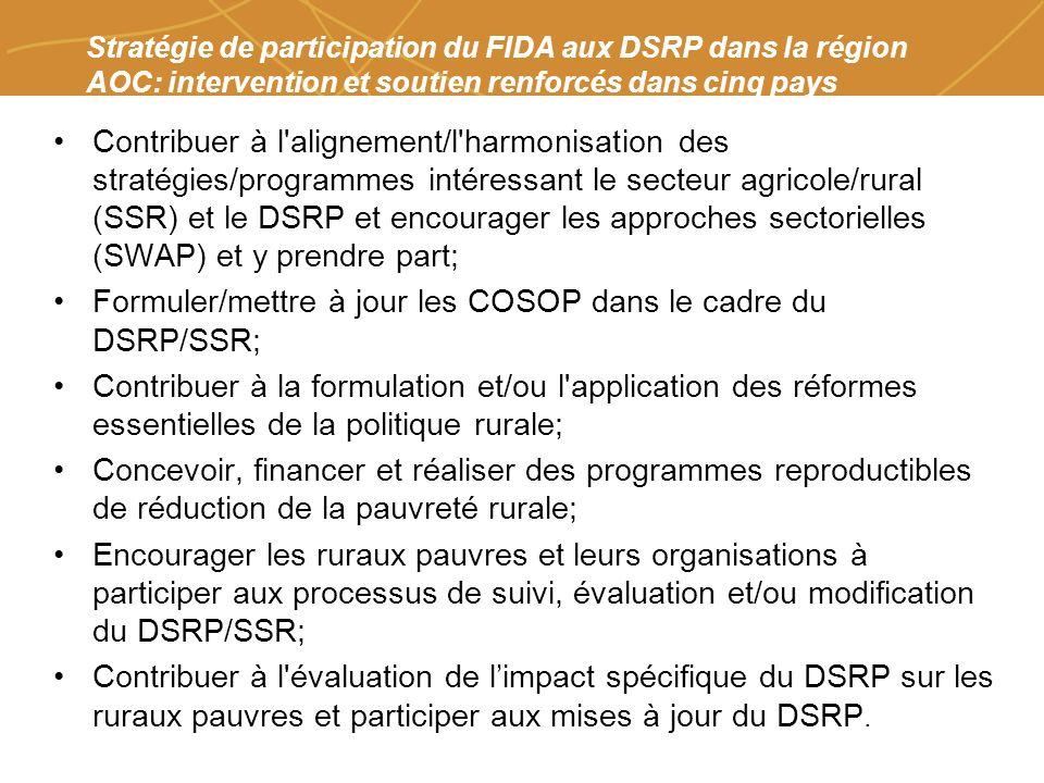 Farmers organizations, policies and markets Stratégie de participation du FIDA aux DSRP dans la région AOC: intervention et soutien renforcés dans cinq pays Contribuer à l alignement/l harmonisation des stratégies/programmes intéressant le secteur agricole/rural (SSR) et le DSRP et encourager les approches sectorielles (SWAP) et y prendre part; Formuler/mettre à jour les COSOP dans le cadre du DSRP/SSR; Contribuer à la formulation et/ou l application des réformes essentielles de la politique rurale; Concevoir, financer et réaliser des programmes reproductibles de réduction de la pauvreté rurale; Encourager les ruraux pauvres et leurs organisations à participer aux processus de suivi, évaluation et/ou modification du DSRP/SSR; Contribuer à l évaluation de limpact spécifique du DSRP sur les ruraux pauvres et participer aux mises à jour du DSRP.
