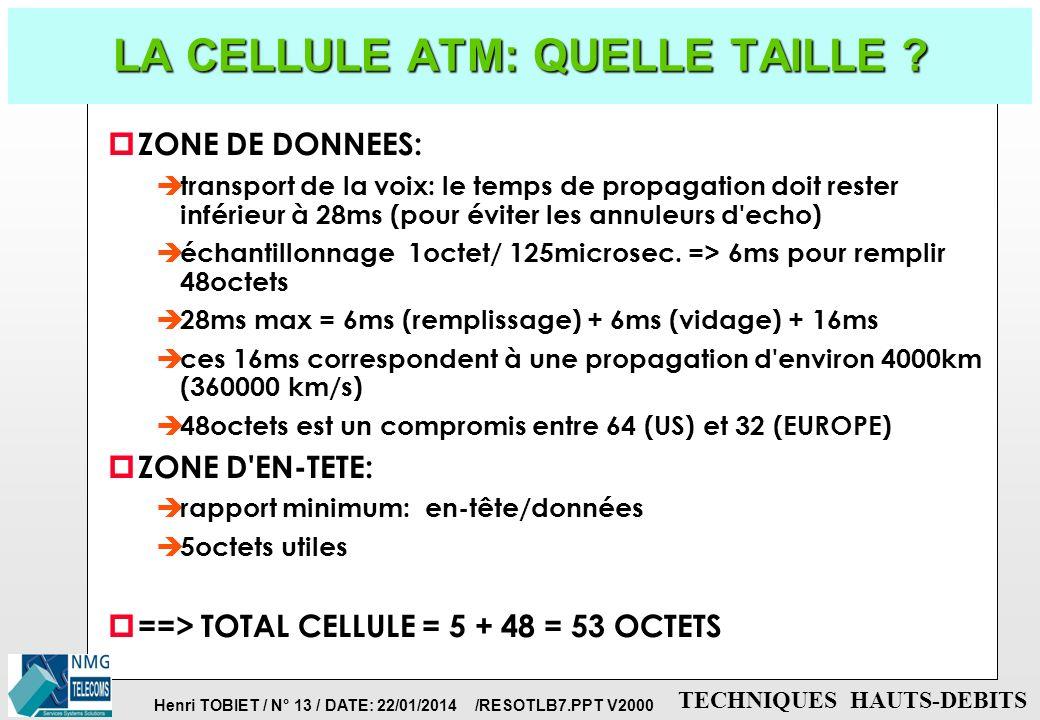 Henri TOBIET / N° 12 / DATE: 22/01/2014 /RESOTLB7.PPT V2000 TECHNIQUES HAUTS-DEBITS LA CELLULE ATM: POURQUOI ? EN-TETE INFORMATION SIMPLICITE FLEXIBIL