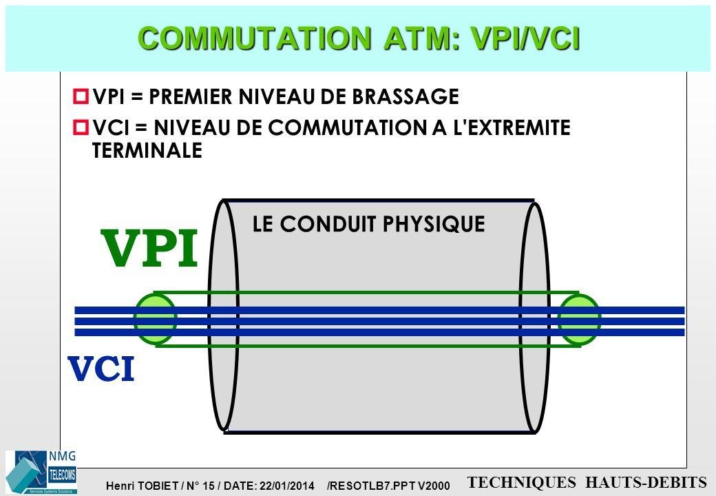 Henri TOBIET / N° 14 / DATE: 22/01/2014 /RESOTLB7.PPT V2000 TECHNIQUES HAUTS-DEBITS LA CELLULE ATM: CONTENU DE L'EN-TETE 1 2 3 4 5 CLP VPI: VIRTUAL PA