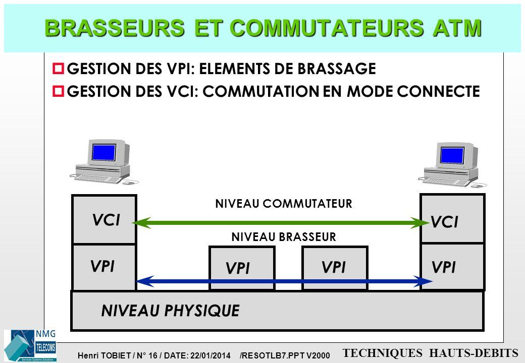 Henri TOBIET / N° 15 / DATE: 22/01/2014 /RESOTLB7.PPT V2000 TECHNIQUES HAUTS-DEBITS COMMUTATION ATM: VPI/VCI LE CONDUIT PHYSIQUE VCI VPI p VPI = PREMI