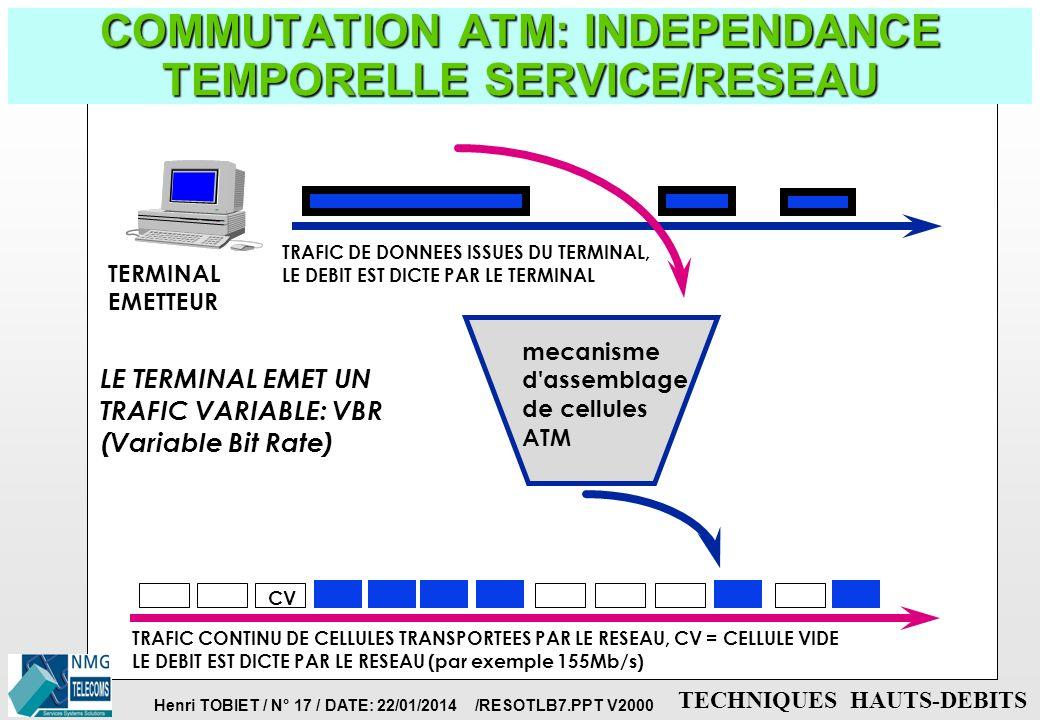 Henri TOBIET / N° 16 / DATE: 22/01/2014 /RESOTLB7.PPT V2000 TECHNIQUES HAUTS-DEBITS BRASSEURS ET COMMUTATEURS ATM NIVEAU PHYSIQUE VPI VCI NIVEAU COMMU