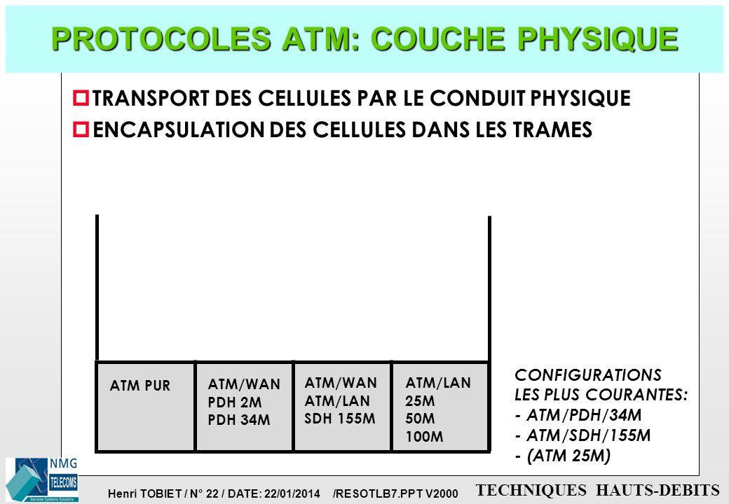 Henri TOBIET / N° 21 / DATE: 22/01/2014 /RESOTLB7.PPT V2000 TECHNIQUES HAUTS-DEBITS REPARTITION DE TRAFICS DANS UN CONDUIT ATM TRAFIC VBR ou ABR (tran