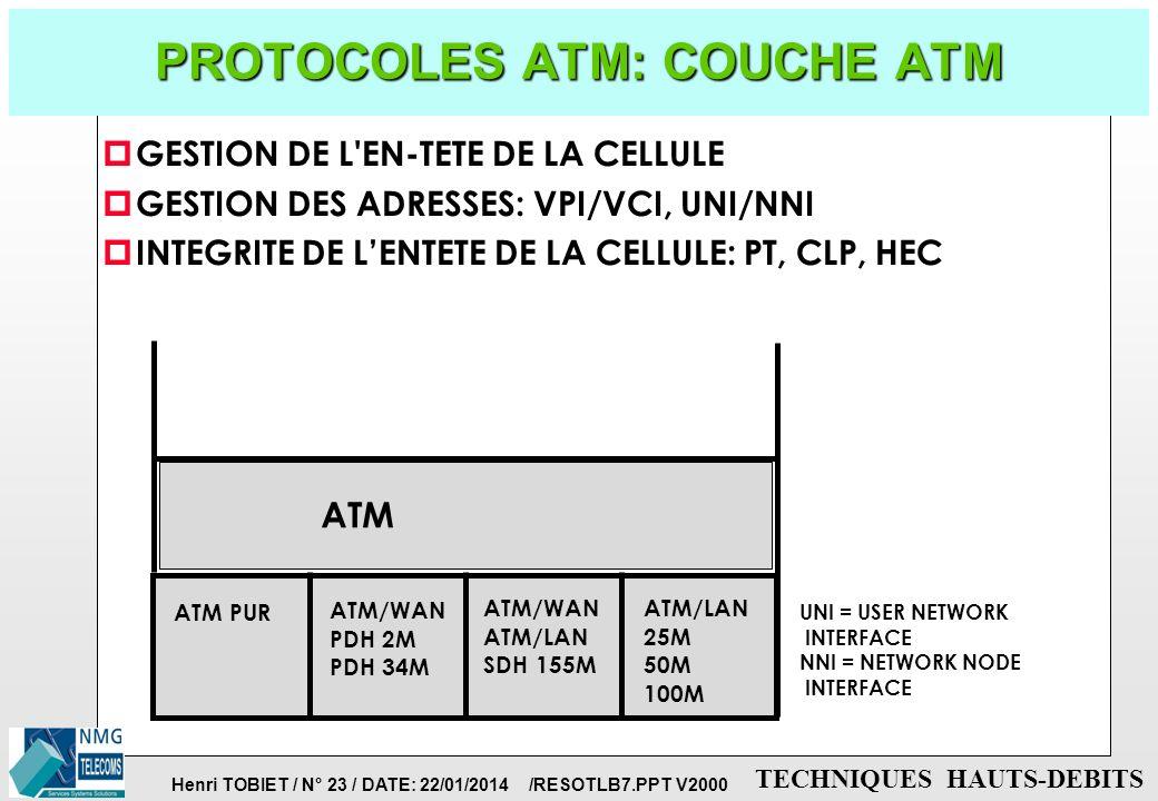 Henri TOBIET / N° 22 / DATE: 22/01/2014 /RESOTLB7.PPT V2000 TECHNIQUES HAUTS-DEBITS PROTOCOLES ATM: COUCHE PHYSIQUE ATM PUR ATM/WAN PDH 2M PDH 34M ATM