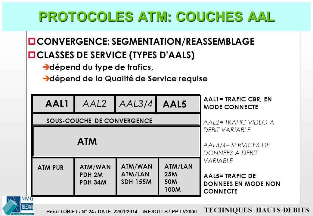 Henri TOBIET / N° 23 / DATE: 22/01/2014 /RESOTLB7.PPT V2000 TECHNIQUES HAUTS-DEBITS PROTOCOLES ATM: COUCHE ATM p GESTION DE L'EN-TETE DE LA CELLULE p