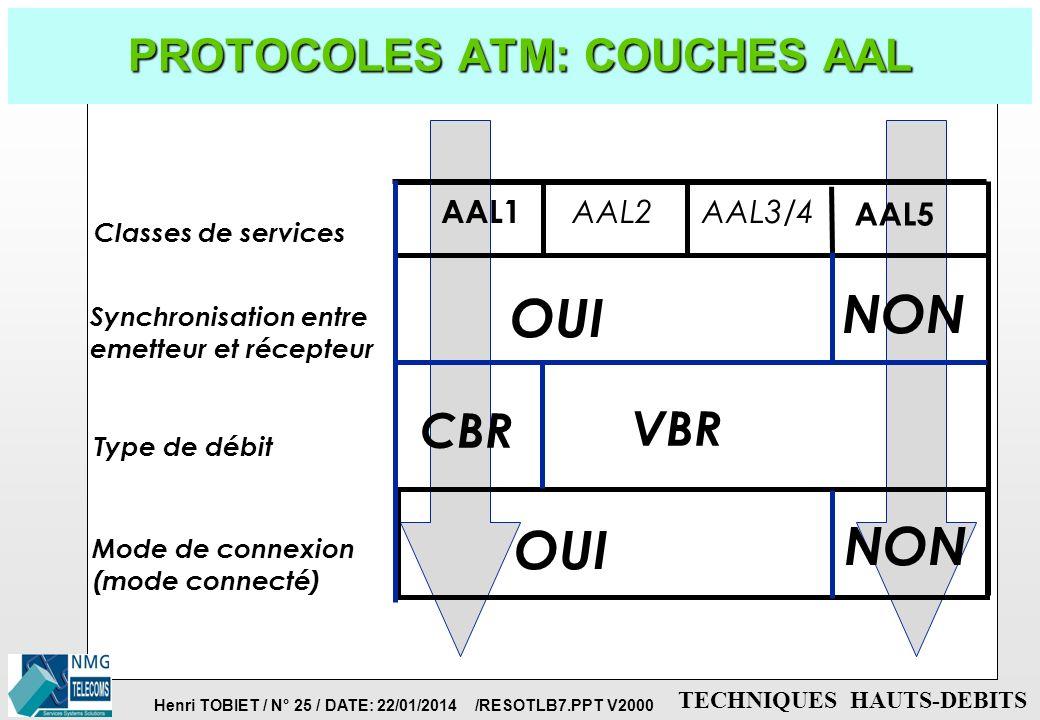Henri TOBIET / N° 24 / DATE: 22/01/2014 /RESOTLB7.PPT V2000 TECHNIQUES HAUTS-DEBITS PROTOCOLES ATM: COUCHES AAL p CONVERGENCE: SEGMENTATION/REASSEMBLA