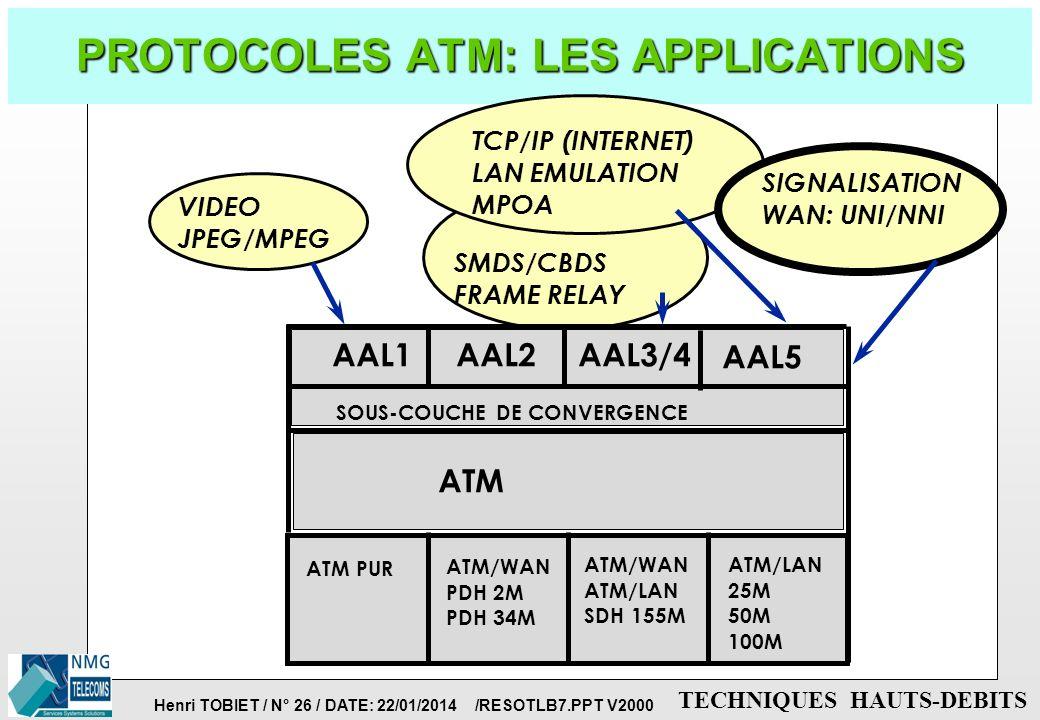 Henri TOBIET / N° 25 / DATE: 22/01/2014 /RESOTLB7.PPT V2000 TECHNIQUES HAUTS-DEBITS PROTOCOLES ATM: COUCHES AAL AAL1 AAL2AAL3/4 AAL5 Classes de servic