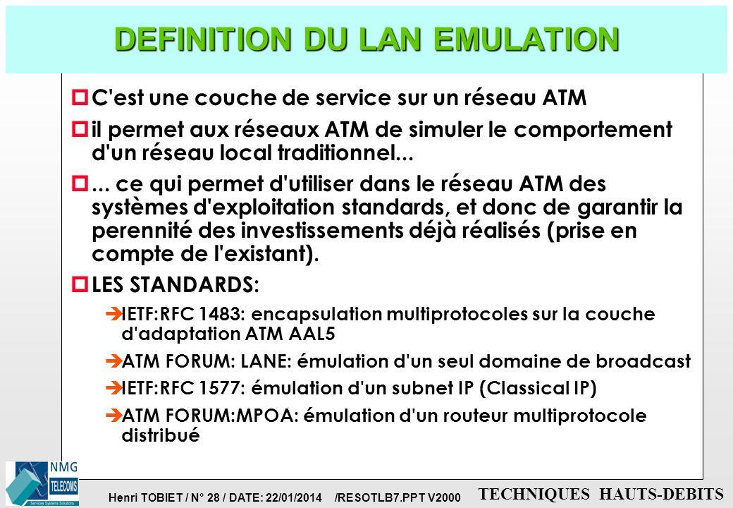Henri TOBIET / N° 27 / DATE: 22/01/2014 /RESOTLB7.PPT V2000 TECHNIQUES HAUTS-DEBITS ACCES LAN SUR ATM ATM PUR ATM/WAN PDH 2M PDH 34M ATM/WAN ATM/LAN S