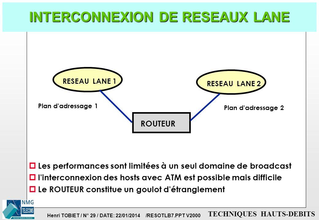 Henri TOBIET / N° 28 / DATE: 22/01/2014 /RESOTLB7.PPT V2000 TECHNIQUES HAUTS-DEBITS DEFINITION DU LAN EMULATION p C'est une couche de service sur un r