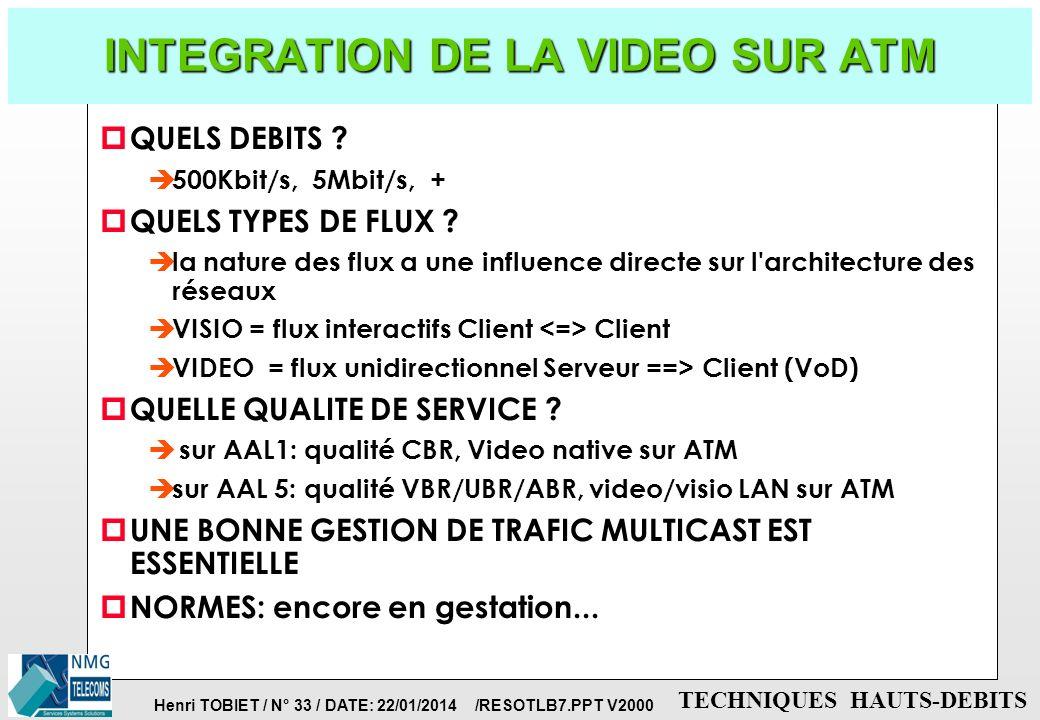 Henri TOBIET / N° 32 / DATE: 22/01/2014 /RESOTLB7.PPT V2000 TECHNIQUES HAUTS-DEBITS ACCES VIDEO SUR ATM ATM PUR ATM/WAN PDH 2M PDH 34M ATM/WAN ATM/LAN