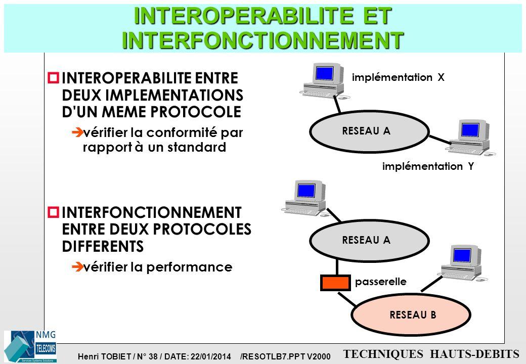 Henri TOBIET / N° 37 / DATE: 22/01/2014 /RESOTLB7.PPT V2000 TECHNIQUES HAUTS-DEBITS ETUDES EN COURS SUR L'ATM... p il y a encore de quoi faire.... p P