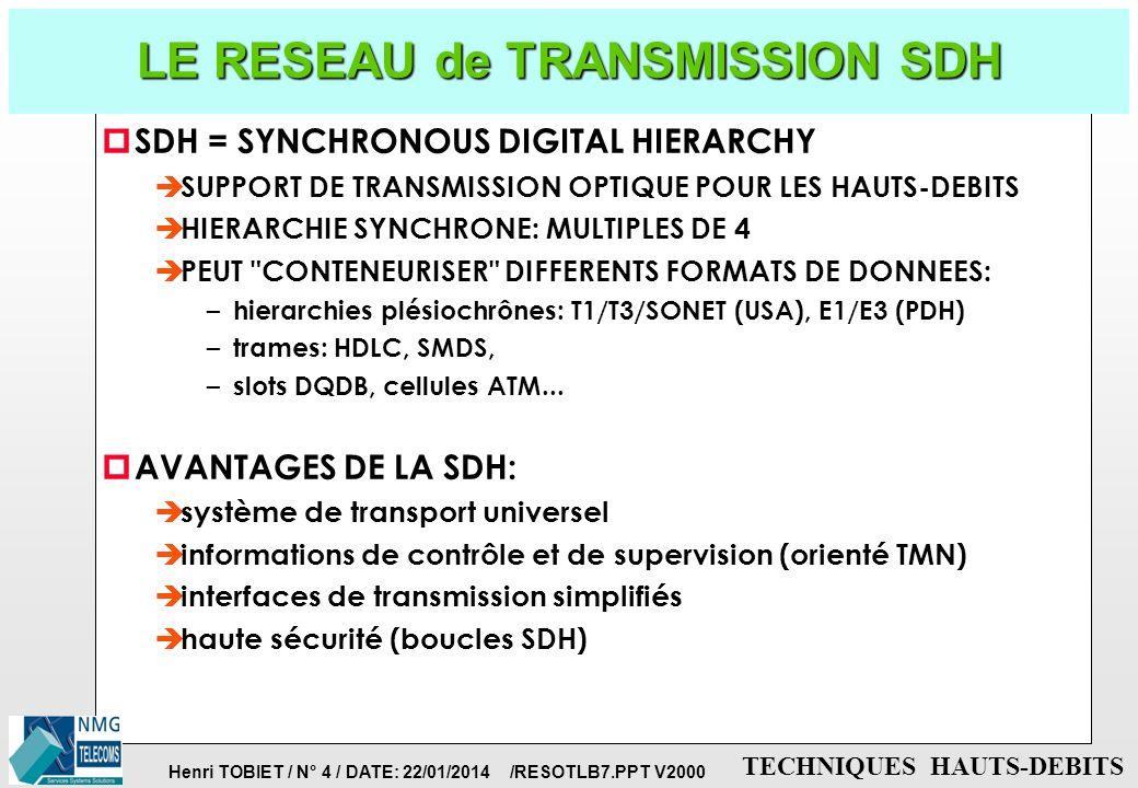 Henri TOBIET / N° 3 / DATE: 22/01/2014 /RESOTLB7.PPT V2000 TECHNIQUES HAUTS-DEBITS LE RESEAU DE TRANSMISSION: INFRASTRUCTURES SUPPORT p HIERARCHIE DES