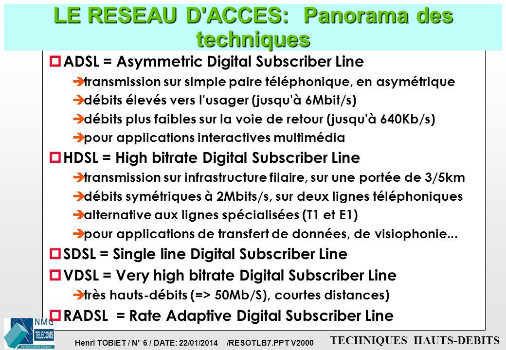 Henri TOBIET / N° 5 / DATE: 22/01/2014 /RESOTLB7.PPT V2000 TECHNIQUES HAUTS-DEBITS FORMAT D'UNE TRAME SDH CAPACITE UTILE SDS POINTEUR SDS SDC CONTENEU