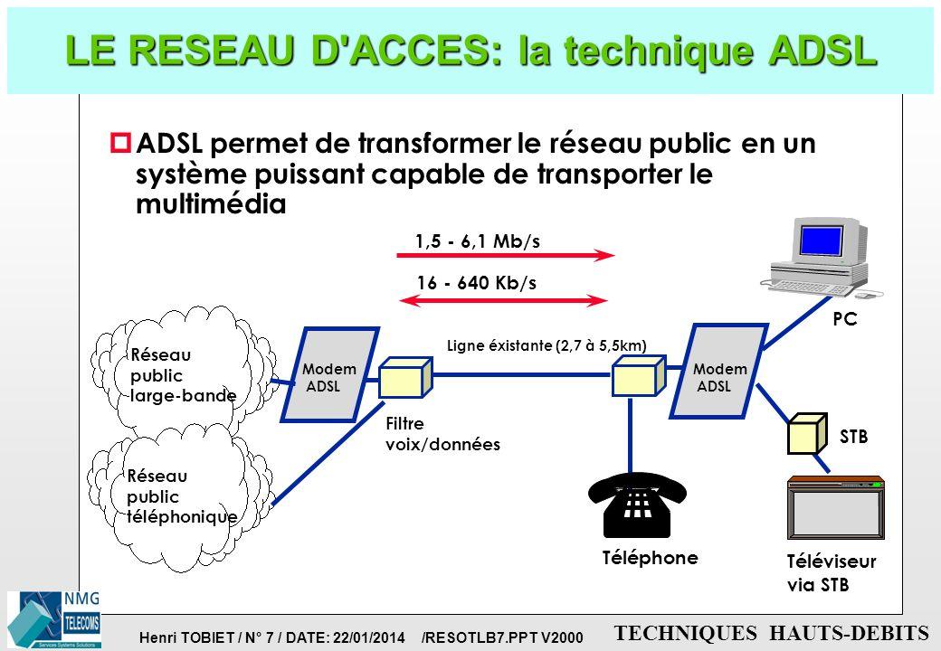 Henri TOBIET / N° 6 / DATE: 22/01/2014 /RESOTLB7.PPT V2000 TECHNIQUES HAUTS-DEBITS LE RESEAU D'ACCES: Panorama des techniques p ADSL = Asymmetric Digi