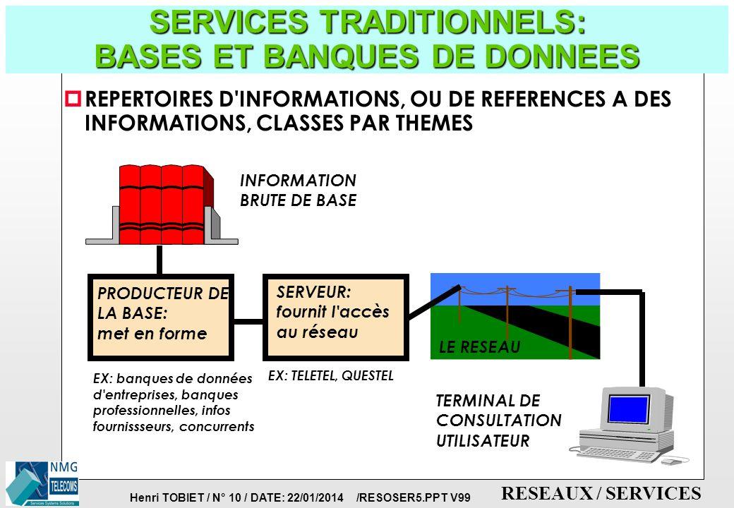 Henri TOBIET / N° 9 / DATE: 22/01/2014 /RESOSER5.PPT V99 RESEAUX / SERVICES SERVICES TRADITIONNELS: TELECOPIE OU FAC-SIMILE (FAX) p SERVICE DE PHOTOCOPIE A DISTANCE PAR LE RESEAU TELEPHONIQUE p CARACTERISTIQUES: è Groupe 3: sur RTC et TPC, qqs secondes/page è Groupe 4: sur canal B NUMERIS è Futur: FAX graphique, Couleur p FORTE CROISSANCE DU PARC: è +50% par an (> 500 000 en 1995) è faible coût: < 10KF è FAX sur PC, sur MINITEL ou sur INTERNET è Télécopieur Grande Diffusion proposé par FRANCE TELECOM