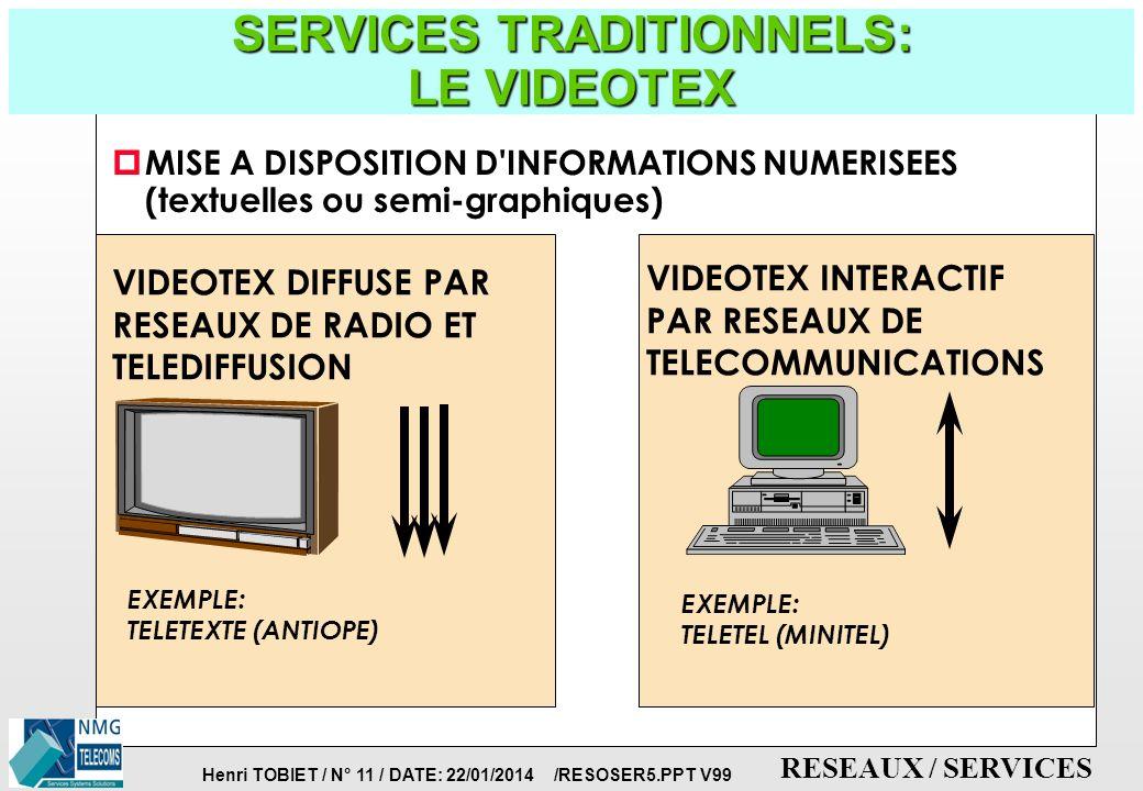 Henri TOBIET / N° 10 / DATE: 22/01/2014 /RESOSER5.PPT V99 RESEAUX / SERVICES SERVICES TRADITIONNELS: BASES ET BANQUES DE DONNEES p REPERTOIRES D INFORMATIONS, OU DE REFERENCES A DES INFORMATIONS, CLASSES PAR THEMES INFORMATION BRUTE DE BASE PRODUCTEUR DE LA BASE: met en forme SERVEUR: fournit l accès au réseau LE RESEAU TERMINAL DE CONSULTATION UTILISATEUR EX: banques de données d entreprises, banques professionnelles, infos fournissseurs, concurrents EX: TELETEL, QUESTEL