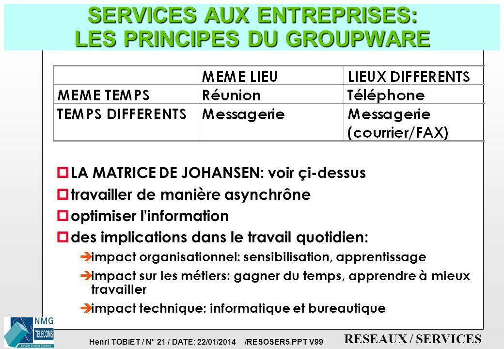 Henri TOBIET / N° 20 / DATE: 22/01/2014 /RESOSER5.PPT V99 RESEAUX / SERVICES SERVICES AUX ENTREPRISES: LE GROUPWARE p GROUPWARE = GROUP PRODUCTIVITY S