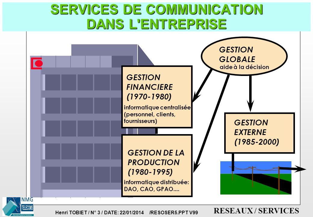 Henri TOBIET / N° 2 / DATE: 22/01/2014 /RESOSER5.PPT V99 RESEAUX / SERVICES SOMMAIRE p SERVICES BUREAUTIQUES è Réseaux micro-informatiques p SERVICES PRODUCTIQUEs è Réseaux industriels, CIM p SERVICES TRADITIONNELS et DOMESTIQUES è Télécopie, Videotex, MINITEL è La Domotique, les service de l Internet p SERVICES AUX ENTREPRISES è Intranet, Videoconférences, è Messageries, services de Groupware, è Commerce Electronique, è Télétravail et téléactivités, p SERVICES A VALEUR AJOUTEE è réseaux intelligents p SERVICES DU FUTUR, SERVICES HAUTS-DEBITS
