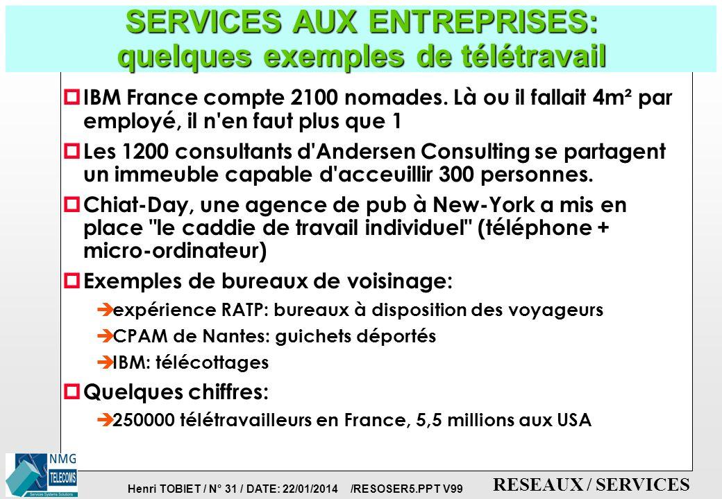 Henri TOBIET / N° 30 / DATE: 22/01/2014 /RESOSER5.PPT V99 RESEAUX / SERVICES SERVICES AUX ENTREPRISES: Le télé-travail et autres télé-activités p Type