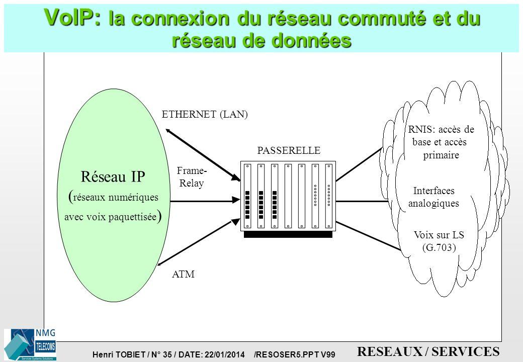 Henri TOBIET / N° 34 / DATE: 22/01/2014 /RESOSER5.PPT V99 RESEAUX / SERVICES La voix sur IP (VoIP): objectifs et motivations p Téléphoner sur un résea