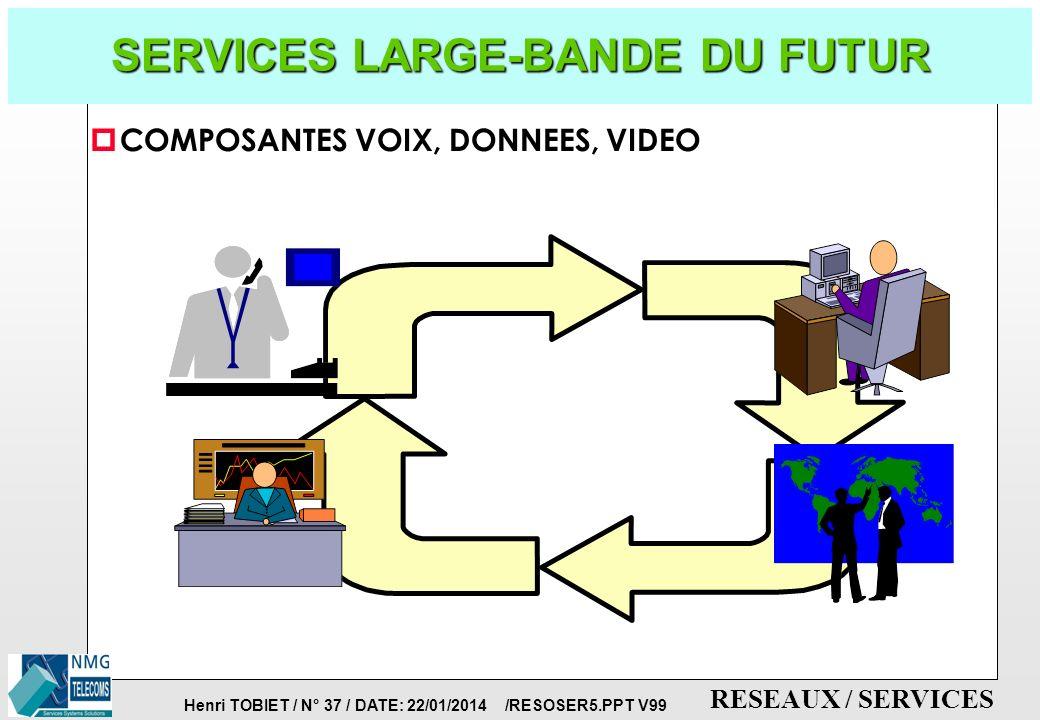 Henri TOBIET / N° 36 / DATE: 22/01/2014 /RESOSER5.PPT V99 RESEAUX / SERVICES SERVICES A VALEUR AJOUTEE (VAN) p VALEUR AJOUTEE AUX FONCTIONS DE BASE DE TRANSPORT DE L INFORMATION p SERVICES OFFERTS PAR LES VANS: è interfonctionnement, converssion de vitesses, de protocoles, encryptage des données è services de messageries (ex: X400) è échange de données structurées: EDI, EDIFACT è services transactionnels: facturations détaillées, cartes de crédit è groupes fermés d utilisateurs p VERS LE RESEAU INTELLIGENT (IN): è permettre à l utilisateur de gérer lui-même son application è nouvelle couche de protocole entre réseau et service è TINA: Telecommunication Information Network Architecture