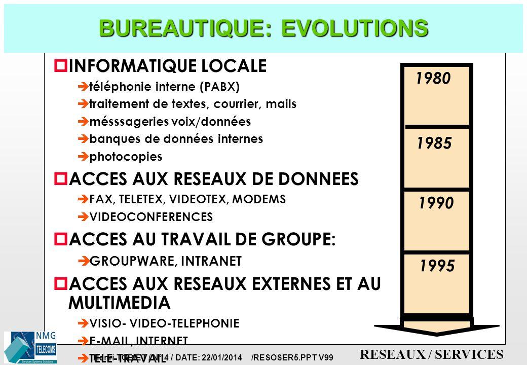 Henri TOBIET / N° 3 / DATE: 22/01/2014 /RESOSER5.PPT V99 RESEAUX / SERVICES SERVICES DE COMMUNICATION DANS L ENTREPRISE GESTION FINANCIERE (1970-1980) GESTION DE LA PRODUCTION (1980-1995) GESTION EXTERNE (1985-2000) GESTION GLOBALE informatique centralisée (personnel, clients, fournisseurs) informatique distribuée: DAO, CAO, GPAO....