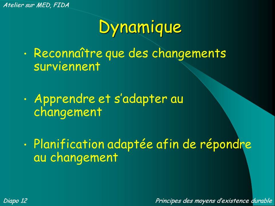 Dynamique Reconnaître que des changements surviennent Apprendre et sadapter au changement Planification adaptée afin de répondre au changement Diapo 1