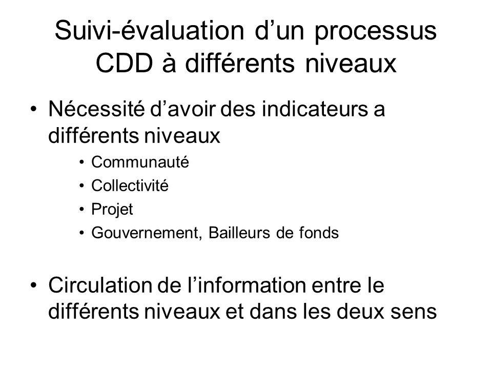 Suivi-évaluation dun processus CDD à différents niveaux Nécessité davoir des indicateurs a différents niveaux Communauté Collectivité Projet Gouvernem